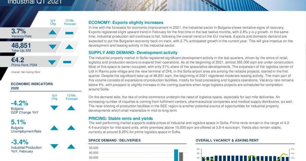 BULGARIA Marketbeat Industrial Q  pdf