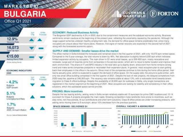 BULGARIA Marketbeat Office Q pdf