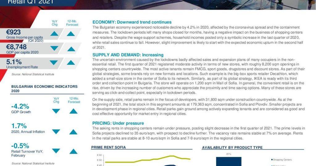 BULGARIA Marketbeat Retail Q  pdf