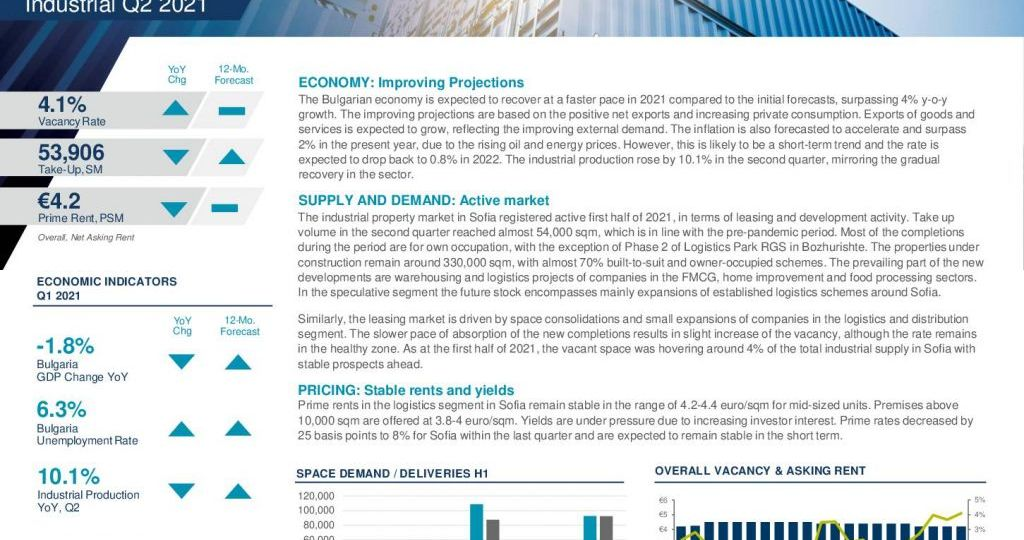 BULGARIA_Marketbeat-Industrial-Q2-2021-pdf-1024x768