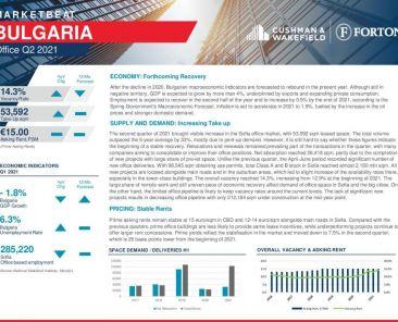 BULGARIA_Marketbeat-Office-Q2-2021-pdf-1024x768