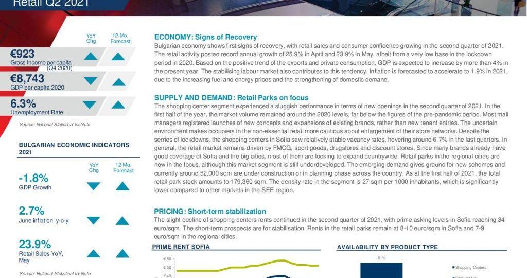 BULGARIA_Marketbeat-Retail-Q2-2021-pdf-1024x768